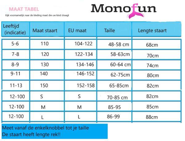 maat tabel zeemeerminstaart